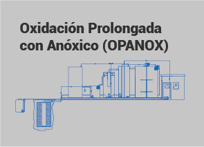 OPANOX